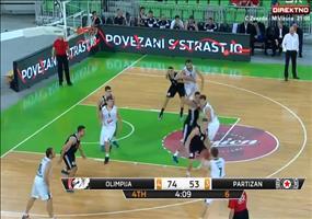 Schöne Rückhand beim Basketball